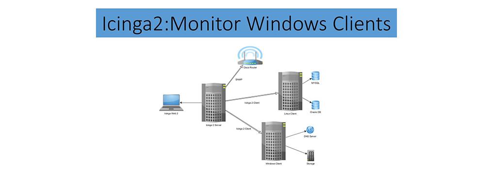 Безагентный мониторинг Windows систем...