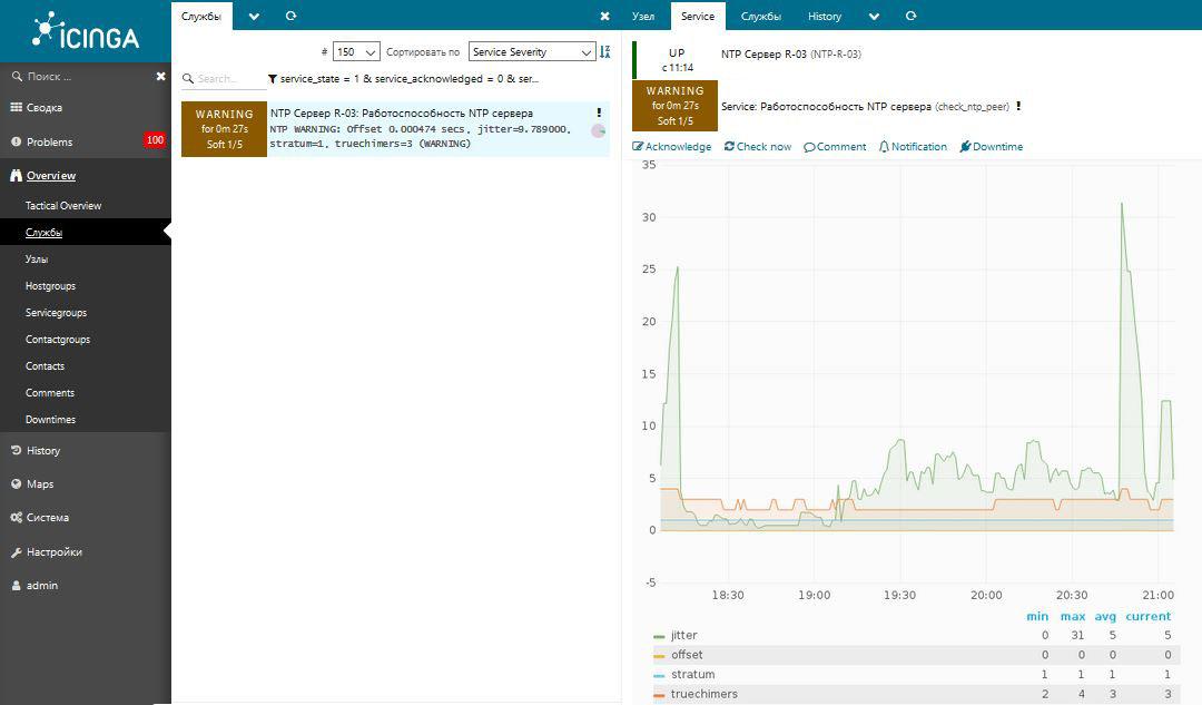 IT Crowd | Проверка NTP сервера в Icinga2